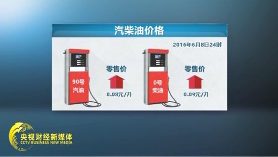 油价迎来四连涨!汽油每升上涨8分