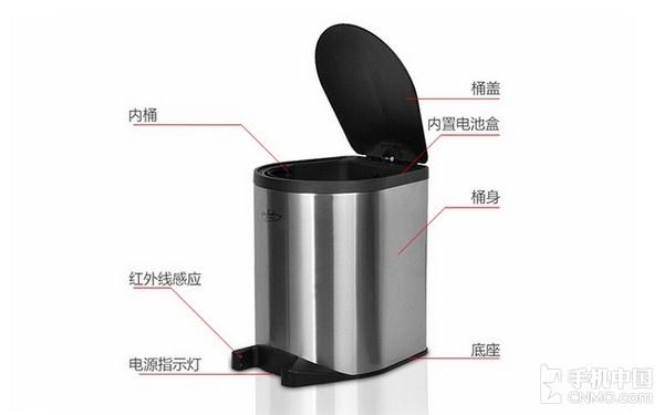 奇葩硬件:这个垃圾桶很暴力 有人才开